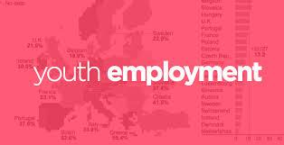 Σχέδιο Παροχής Κινήτρων για πρόσληψη ανέργων νέων ηλικίας μέχρι 25 ετών
